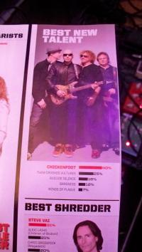 Guitar Worlds Reader Poll 2010